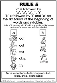 Spelling Rules Posters B&W